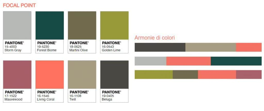 Focal Point Pantone Living Coral